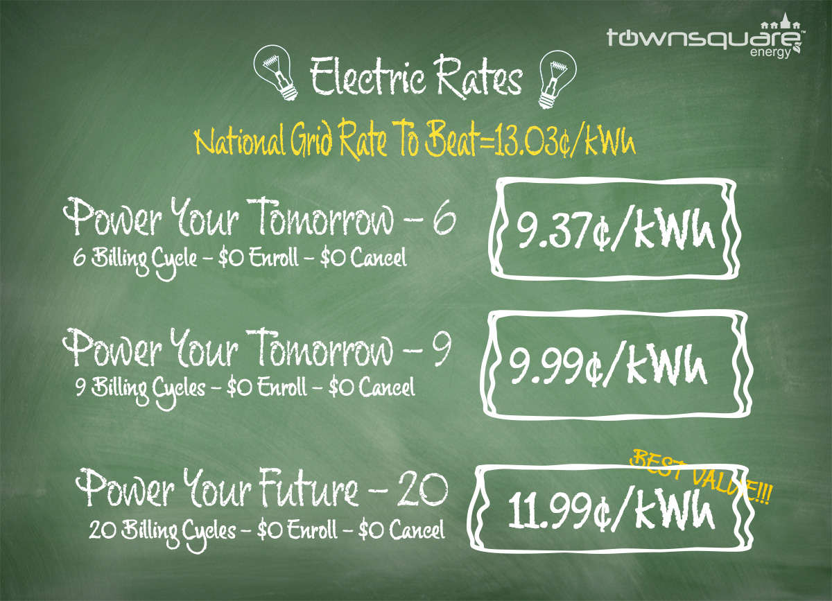 Town Square Energy Compare Electric Rates Massachusetts